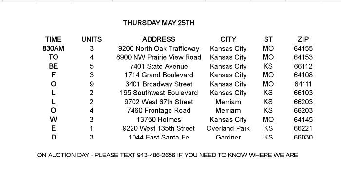STORAGE AUCTIONS in Kansas City, MO starts on 5/25/2017