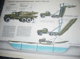 Soviet Military machine posters