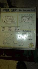 Porta Shop Chart