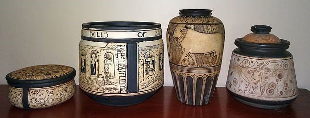 Collection of Weller Pottery