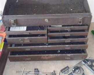 Antique toolbox.