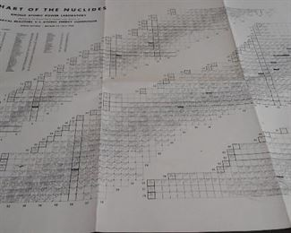 Chart of the Nuclides poster (1966)