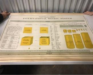 International Metric System Map