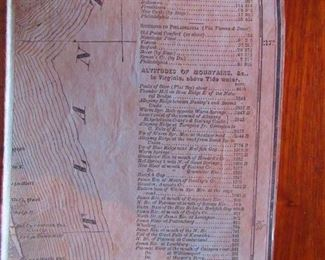 Detail of Civil War Era Map of Virginia ca. 1862. Lloyd's LG Map of the State of Virginia.