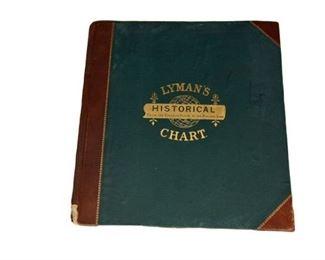 2. Lymans Historical Chart