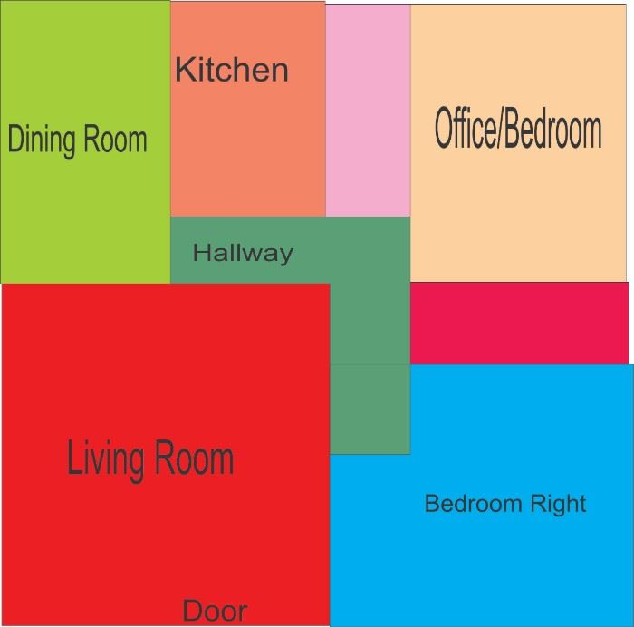 Layout of House Main Floor